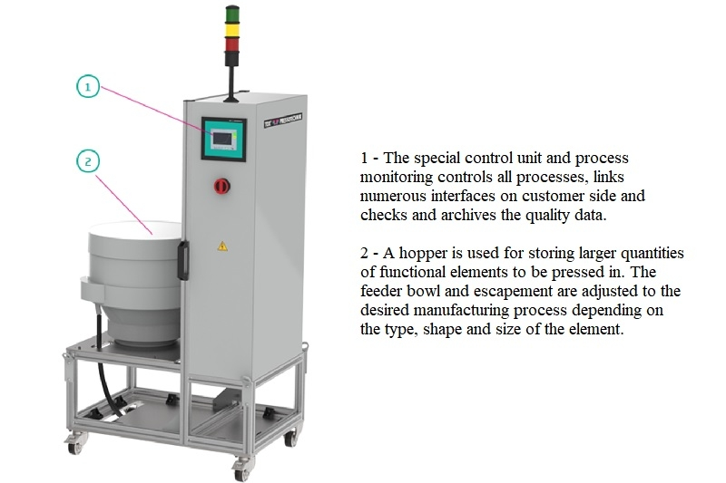 Hoppers, feeder bowls and escapement, control and monitoring systems